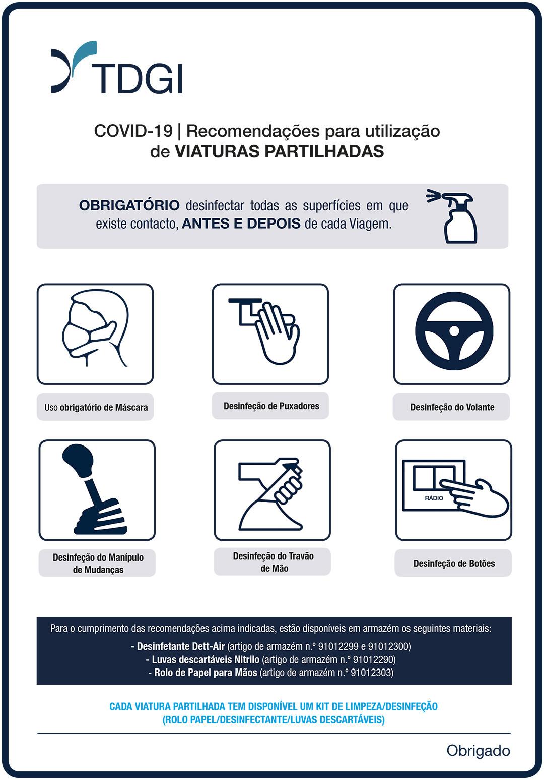 Viaturas partilhadas | Sinalética disponível